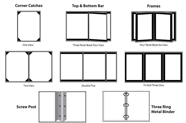 Quy cách đóng cuốn menu được mô hình hóa