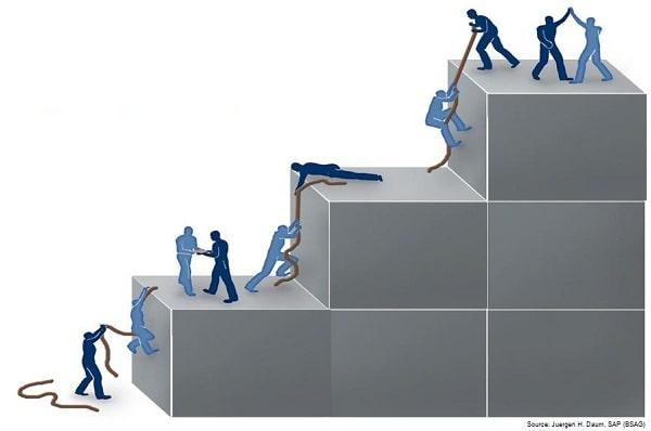 Tinh thần hợp tác tạo nên thành công từ hai phía