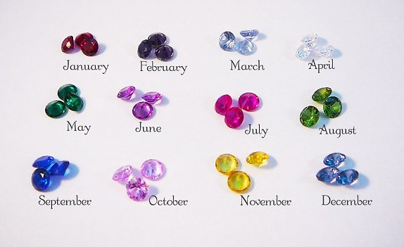 màu sắc theo phong thủy trong catalogue đá quý phong thủy
