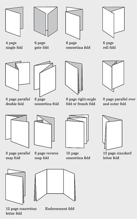 Mẫu quy cách thiết kế brochure