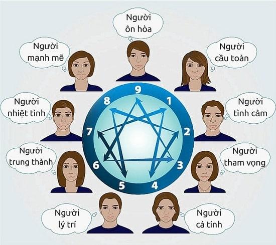 Mẫu danh thiếp theo 9 tính cách khác nhau