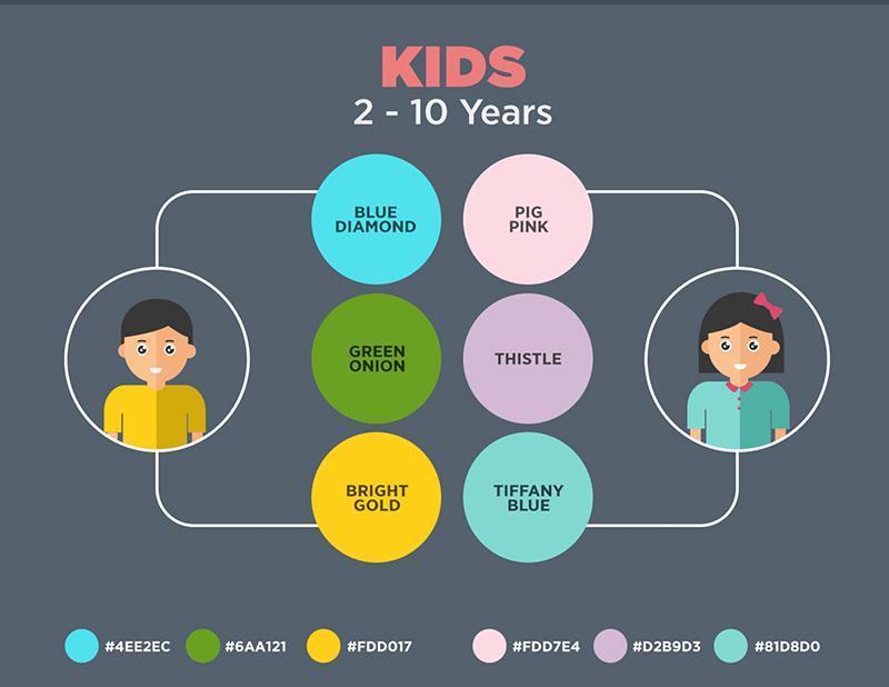 Trẻ em yêu thích màu sắc hơi đậm hơn