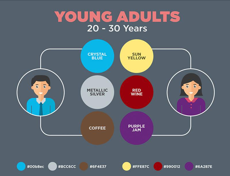 Xu hướng màu sắc của tuổi trưởng thành được quan tâm nhất