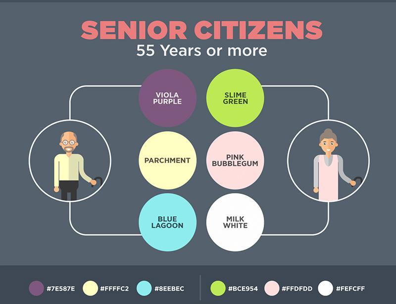 Những người lớn tuổi hơn lại có xu hướng trẻ hóa màu