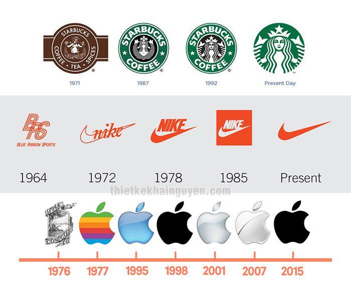 Quá trình tối giản logo của các thương hiệu nổi tiếng