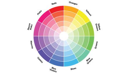 Bí quyết phối màu thiết kế từ bánh xe màu sắc.