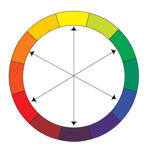 Thiết kế với phưng pháp phối màu bổ sung