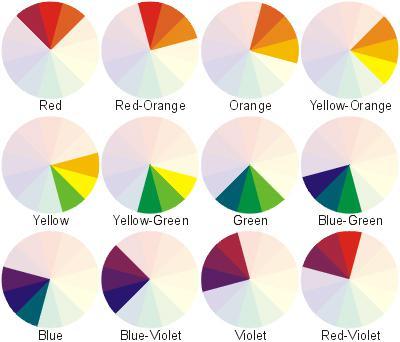 Phối màu tương đồng với 12 tổ hợp