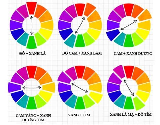 Màu sắc tương phản trong mang lại hiệu ứng thị giác đặc biệt